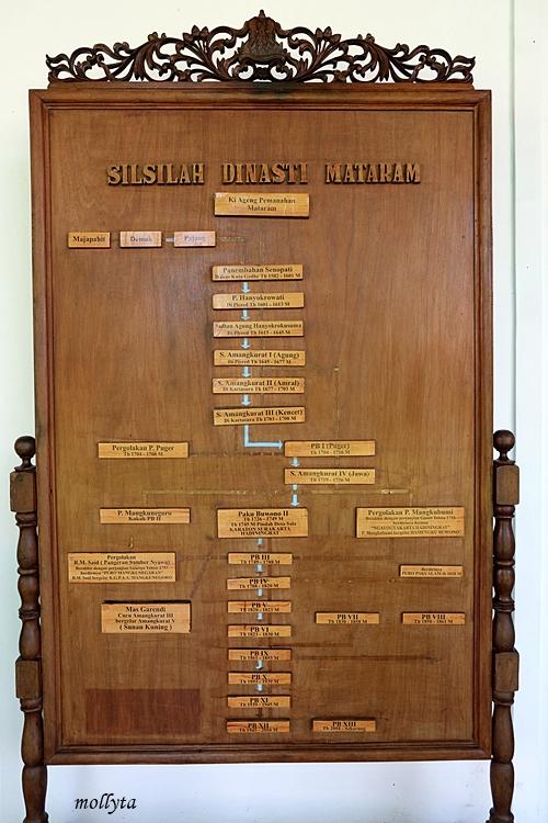 Silsilah Dinasti Mataram