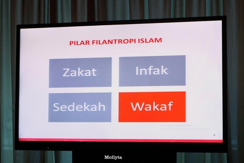 Pilar filantropi Islam