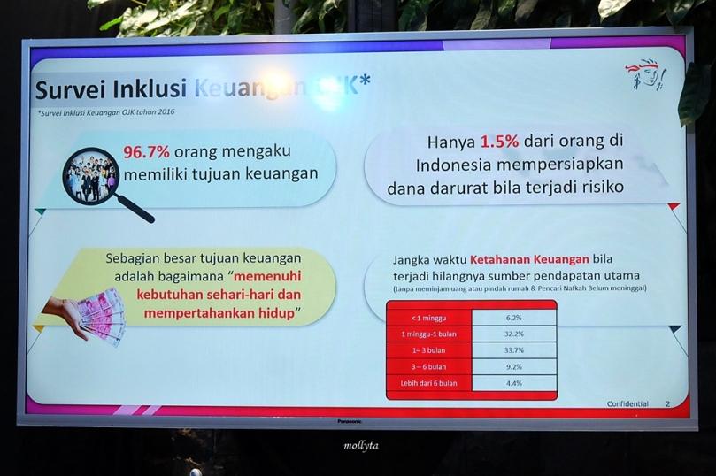 Survei inklusi keuangan OJK