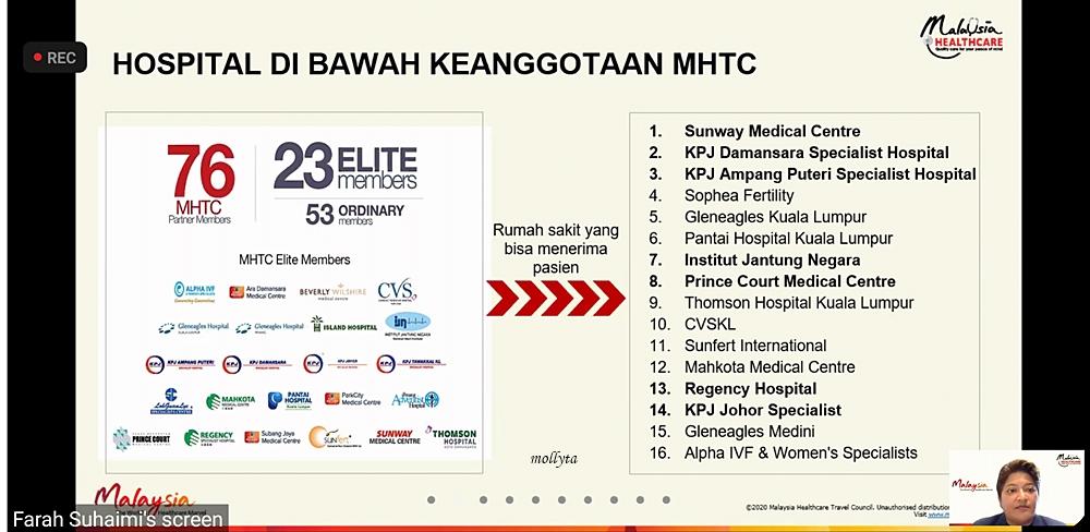 Daftar rumah sakit anggota MHTC penerima pasien internasional selama pandemi covid-19