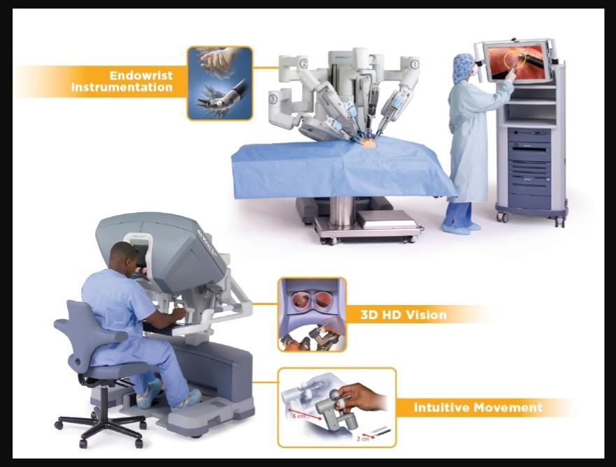 da Vinci Robotics Surgical System untuk